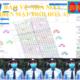 Bảo vệ nhà máy điện mặt trời Hậu Giang
